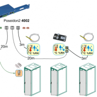 P2_4002_app4_How_to_monitor_6_cabinets_12_sensors_with_one_Poseidon2_4002.png