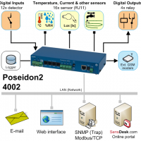 Poseidon2_4002_icons.png