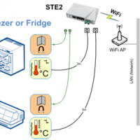STE2_Freezer_WiFi_Temperature_monitoring_300.png