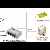 IP_WDT2_Machine_RS_232_WatchDog_400.png