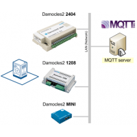 Damocles2_MQTT_server_ethernet_IO_web_relay_350.png