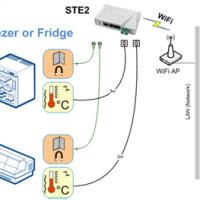 STE2_Freezer_WiFi_Temperature_monitoring_300.png
